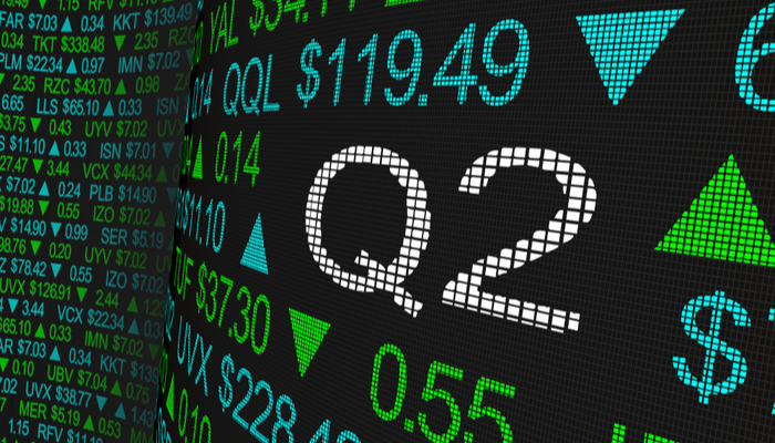 Q2 ending in a troublesome note – Market Analysis – June 30