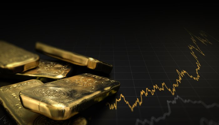 Gold Price XAU/USD Braces for a Stormy Week Ahead