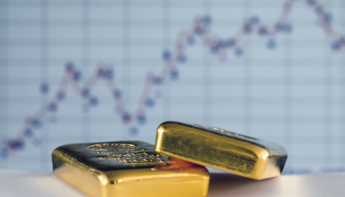 How Gold Price Could Trade in the Upcoming Week?