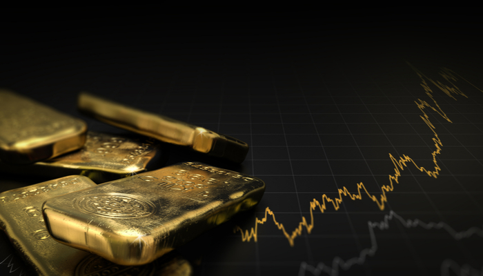 Gold Rate and GBP/USD Face Key Resistance Levels
