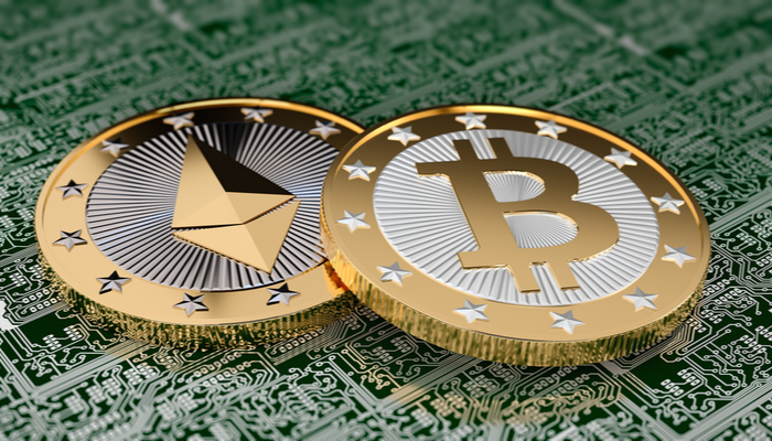 Strong market performance for the US indices and cryptocurrencies